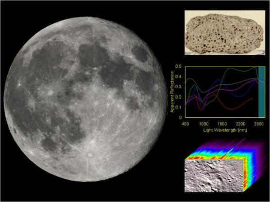 Mapping the Moon, Point by Point